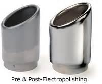 chromium plating picture 18