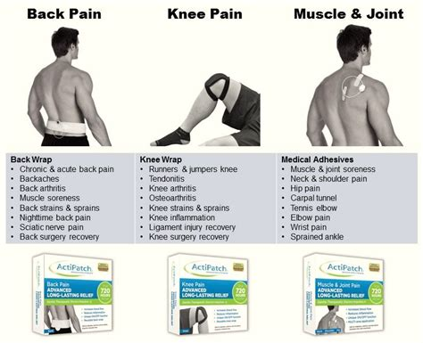 back pain relief picture 7