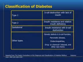 gestational diabetic diet picture 3