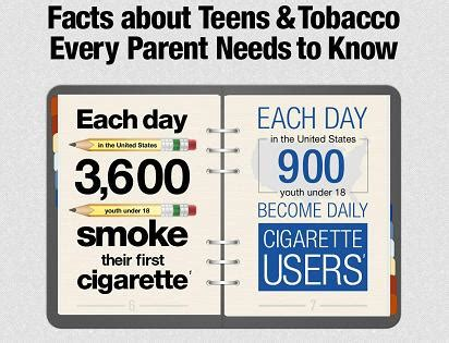 kids helping parents to stop smoking picture 11