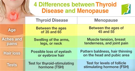 hypothyroid and menopause picture 2