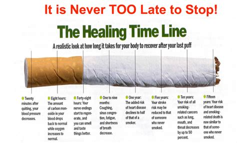 what you need to do to quit smoking picture 7