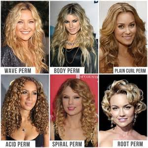procedure for spiral perm on hair picture 1