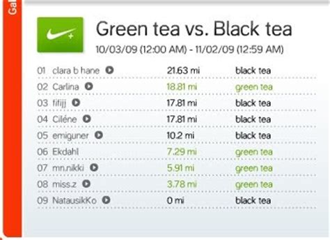 fenegreek tea vs green tea picture 5