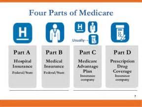 prescription drug insurance picture 5