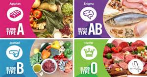 blood tpe diet picture 11