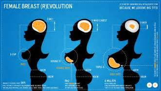 the history of female breast picture 2