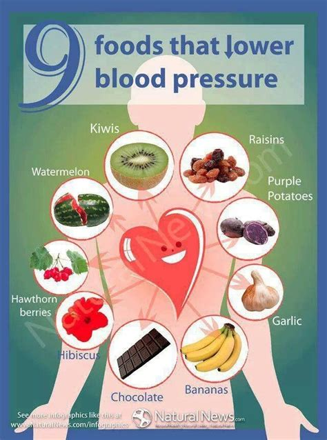 Gfruit will lower your blood pressure picture 1