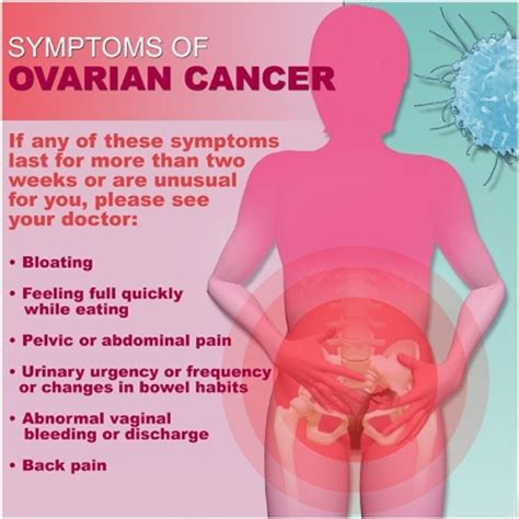 ovarian cancer singapore treatment for boils picture 17
