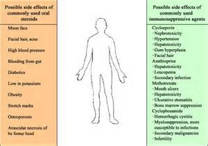 high blood pressure corticosteroids picture 15