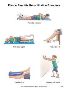 muscle fasciae cure for picture 10