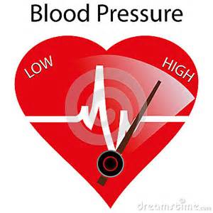 is 124/105 high bp picture 5