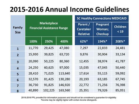 iowa taxable health insurance benefits picture 2