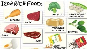 anemia diet picture 6