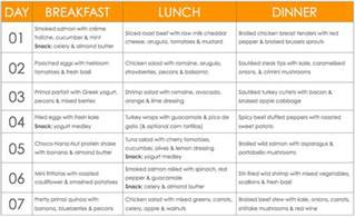 weight loss on the go diet plan picture 1