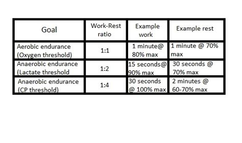 weight loss resistance picture 3