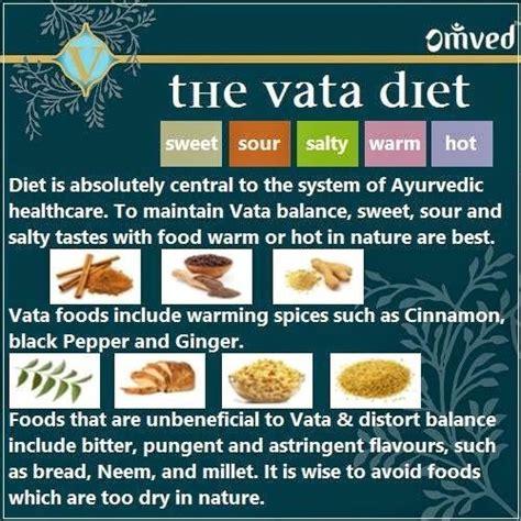 shukraghata vata foods list picture 1