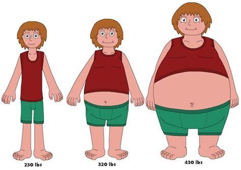 weight gaining bbw cartoon picture 3