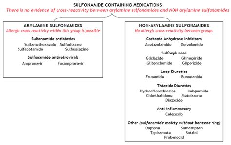 is sulfur in fluconazole picture 1