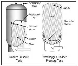 bladder tank lost pressure picture 3