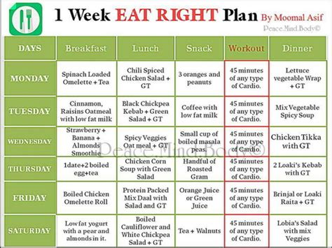 a diet program to following picture 18