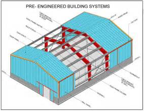 erection cost and pre engineered steel building picture 9