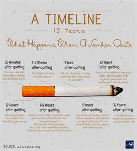 what happens when you quit smoking picture 2