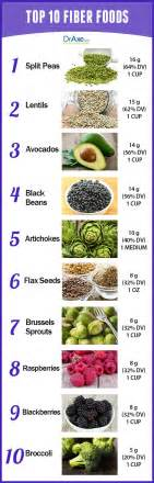 cholesterol lowering medicine picture 15