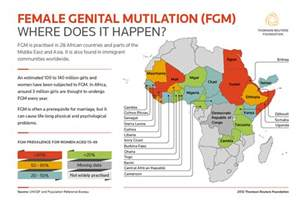 africa female genital picture 7