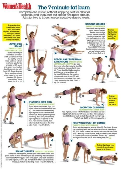 body fat burning picture 11