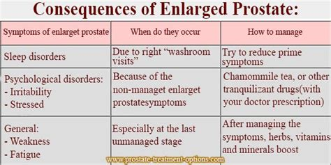 Symptoms of an enlarged prostate picture 13