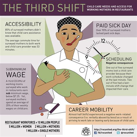 diet plans for 3rd shift workers picture 5