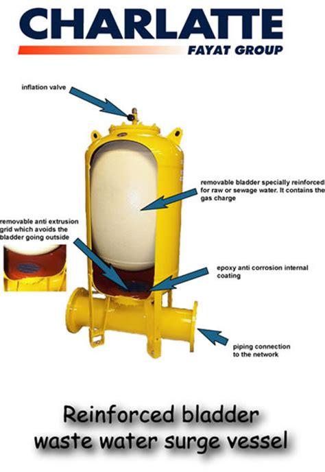 controlling bladder surge tank precharge pressure picture 1