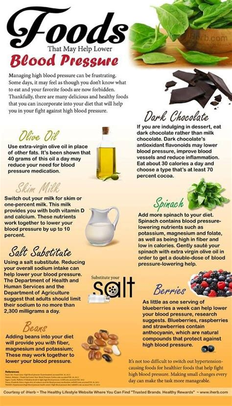 Asian medical cures to high blood pressure picture 12