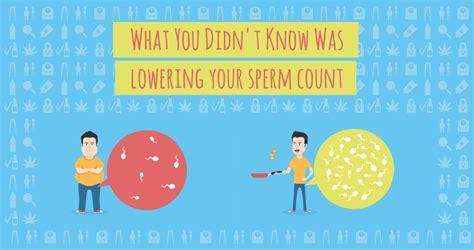 will macrobid help genital warts picture 2