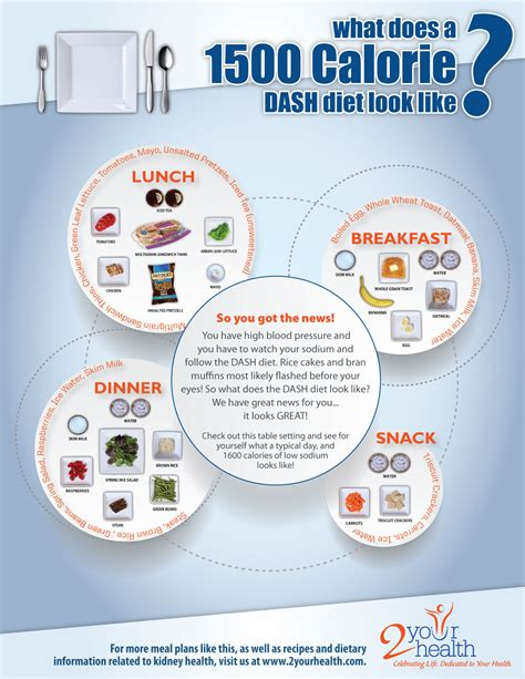 diabetic example diets picture 18