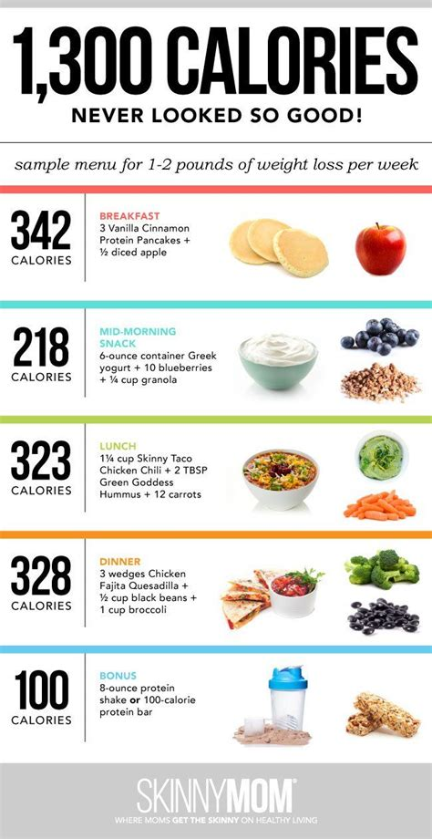 fat burning compatible foods picture 15