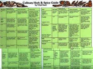 Herbal diets picture 9