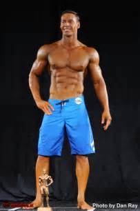 anton muscle picture 19