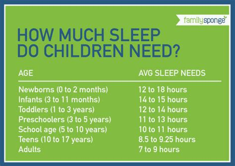 how much sleep should babies get picture 6