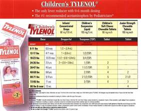 dosage for oxyhives in toddler picture 3