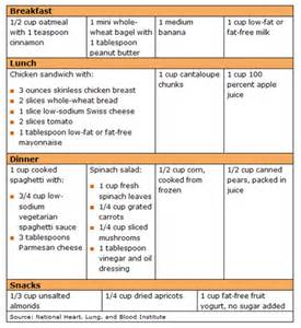 Diet menu for people with high blood pressure picture 1