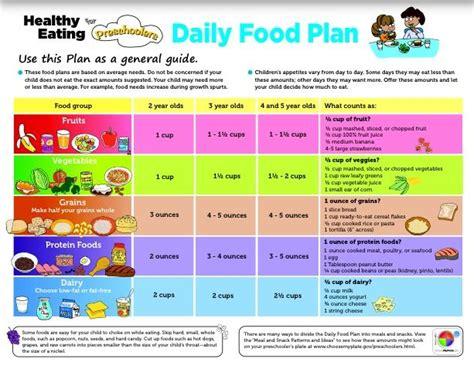 atkin's diet daily schedule picture 17