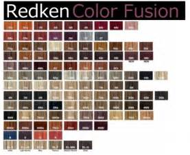 redkin hair color trends picture 2