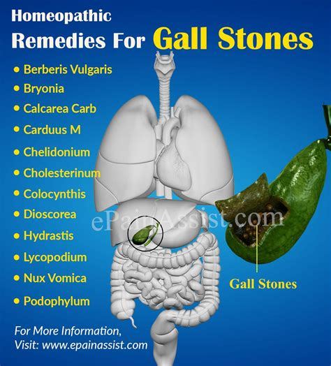 gall bladder relief picture 6