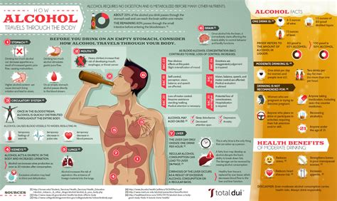 alcohol through the skin picture 1