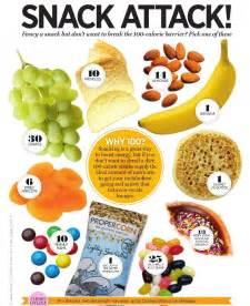 calorie diet picture 7