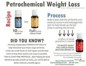 did you lose weight using peppermint oil capsules picture 7