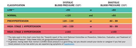 alternative to high blood pressure medicine picture 2