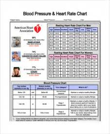 blood pressure readigs picture 7